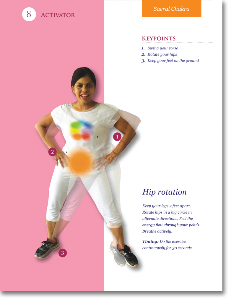 SAMPLE PAGE OF THE ACTIVATOR - CARDIO TRAINING