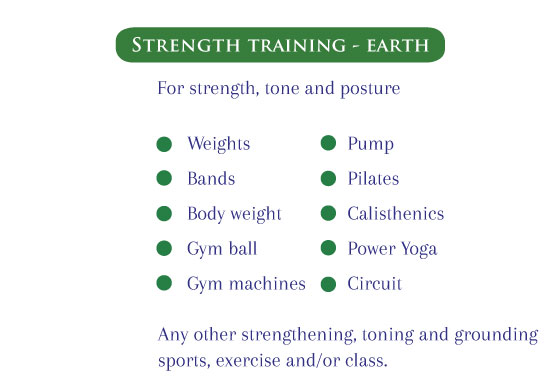 Strength exercises and classes