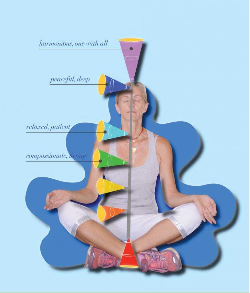 holistic relaxation training