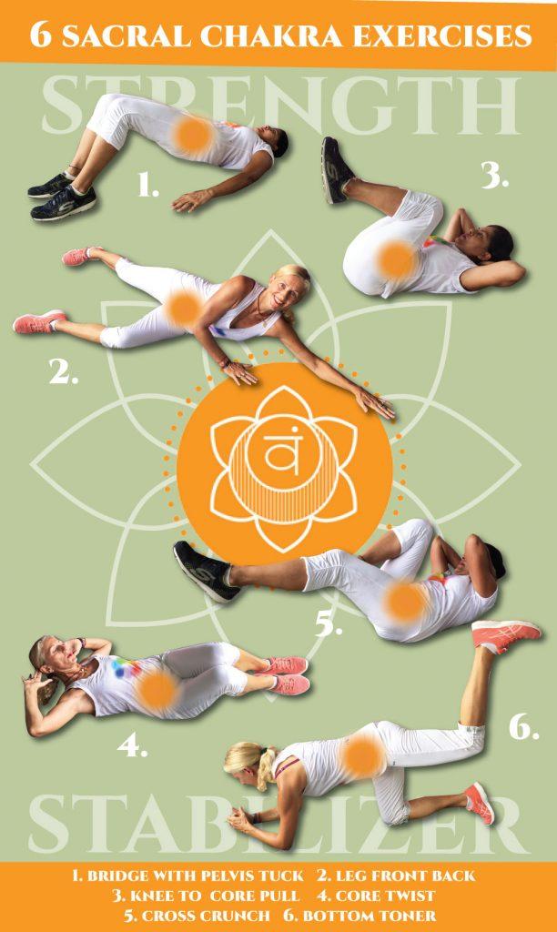 Free holistic exercise chart for sacral chakra
