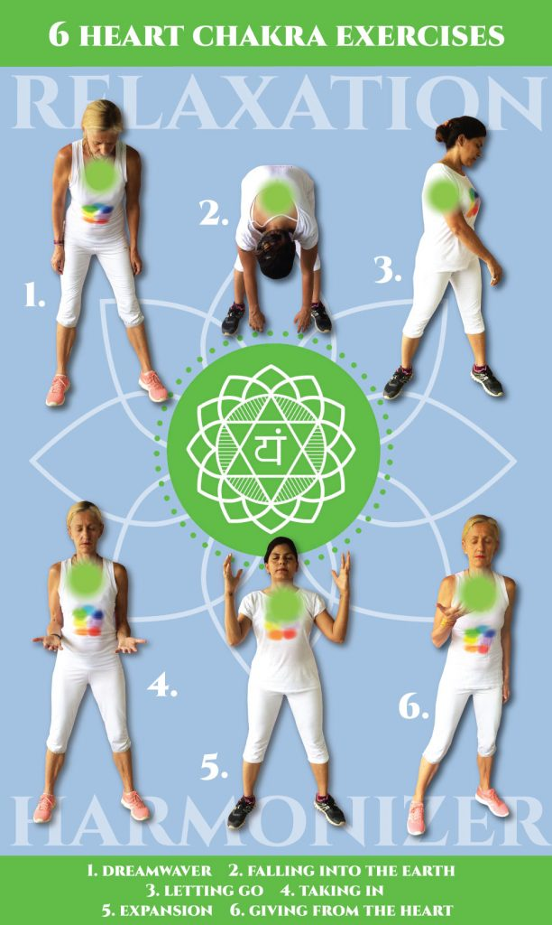 Free holistic exercise chart for heart chakra activation