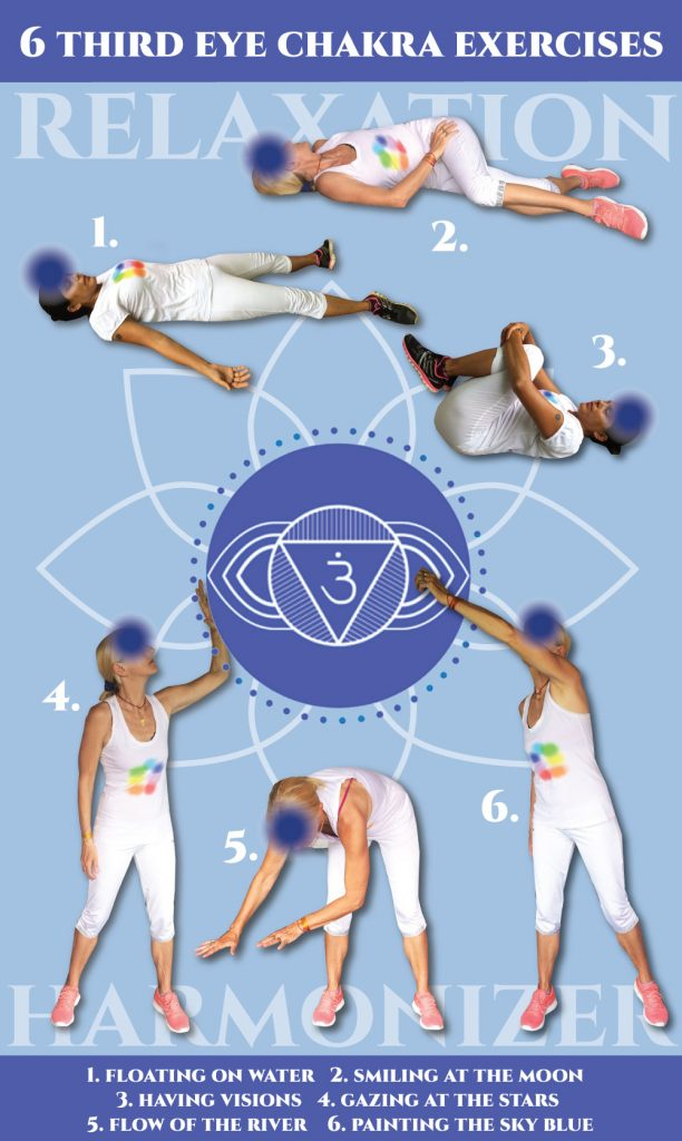 Free holistic exercise chart for third eye chakra activation