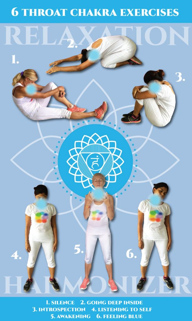 Free holistic exercise chart for throat chakra activation